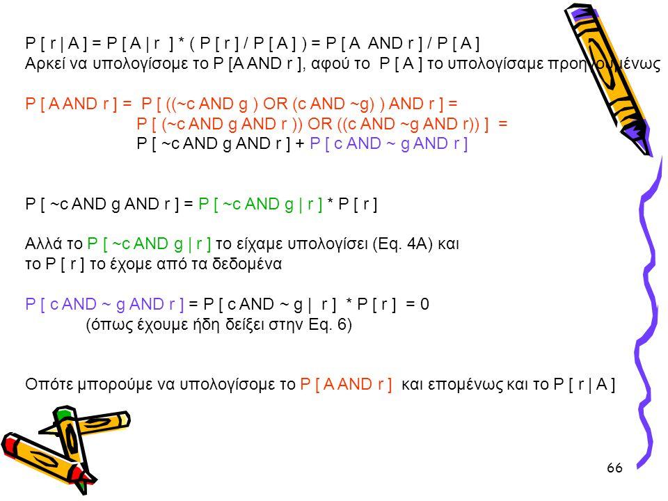 P [ r | A ] = P [ Α | r ] * ( P [ r ] / P [ A ] ) = P [ A AND r ] / P [ A ]